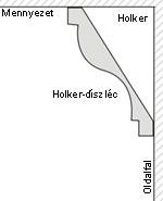 Holker díszléc szerkezeti rajz - beépítés