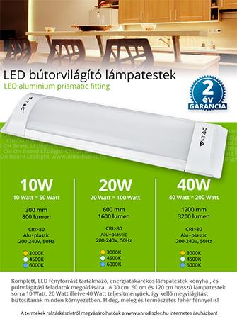 LED-es bútorvilágító lámpatestek.