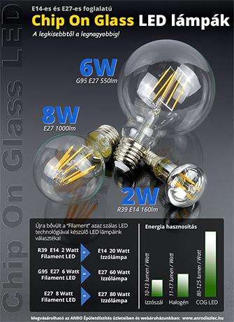 Új Filament LED lámpák érkeztek!