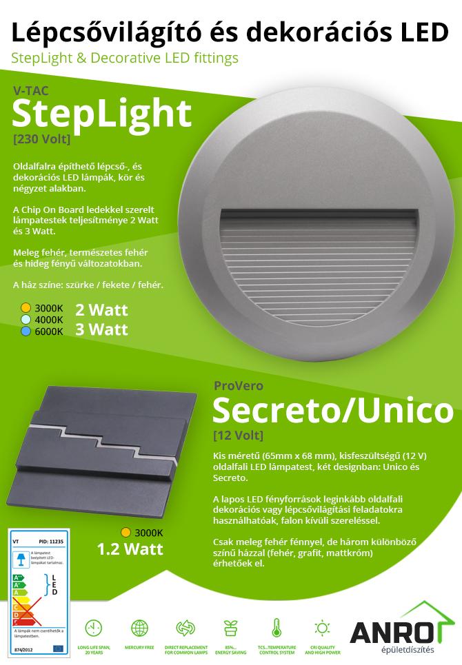 Oldalfali és lépcsővilágító dekor LED lámpák