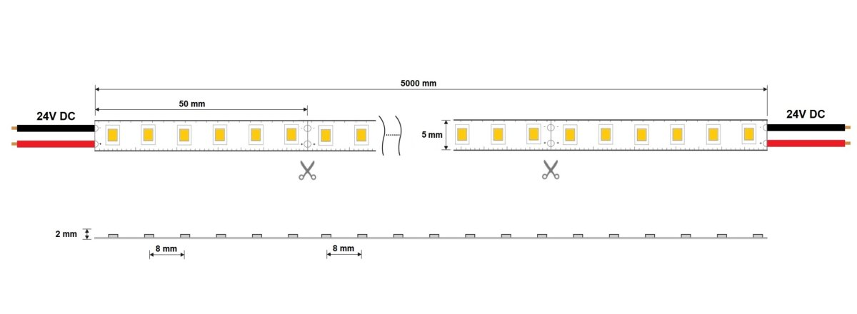 Az 5 mm-es szélességű LED szalag méretei, vághatósága