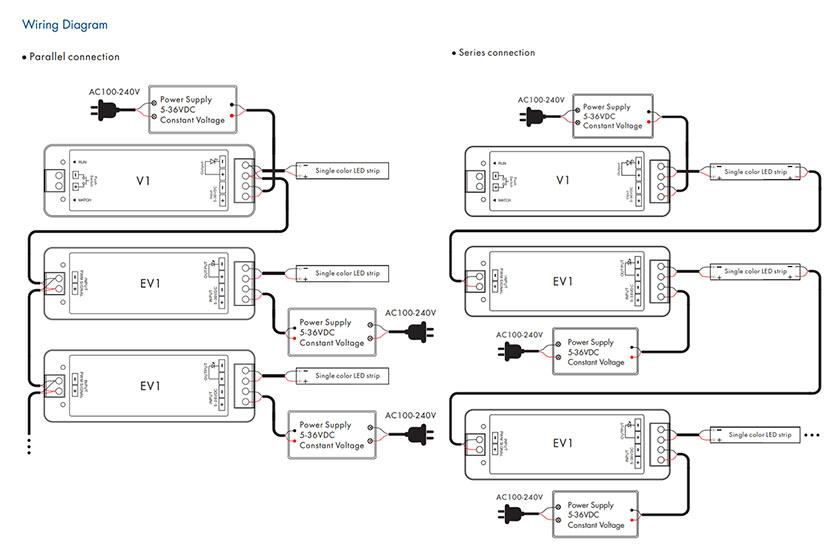 EV1 jelerősítő csatlakoztatás