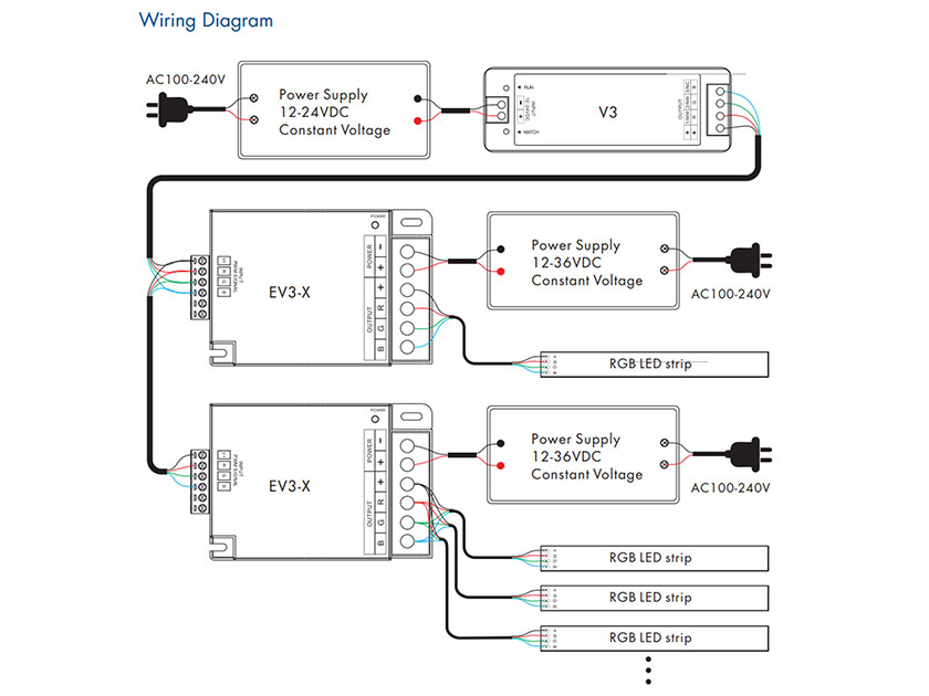 EV3-X jelerősítő csatlakoztatás