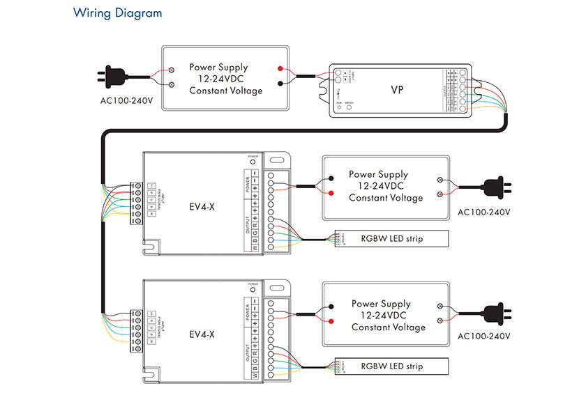 EV4-X jelerősítő csatlakoztatás