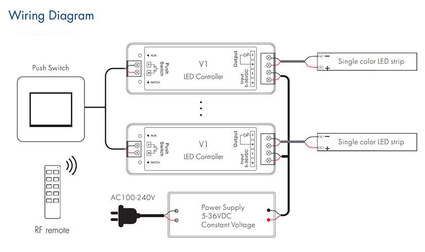 V1 LED vezérlő bekötési rajz