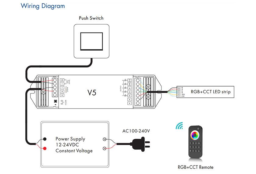V5 FullColor vezérlő bekötése