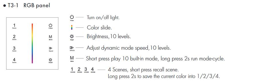 SD T3-1B Fali LED fényerőszabályzó, érintésérzékeny használata, programok
