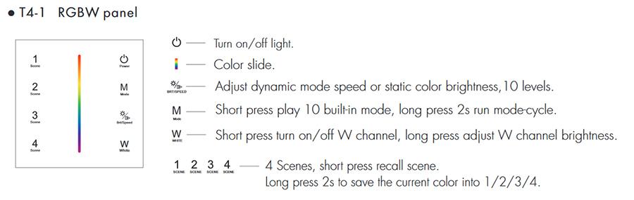 SD T4-1B Fali LED fényerőszabályzó, érintésérzékeny használata, programok