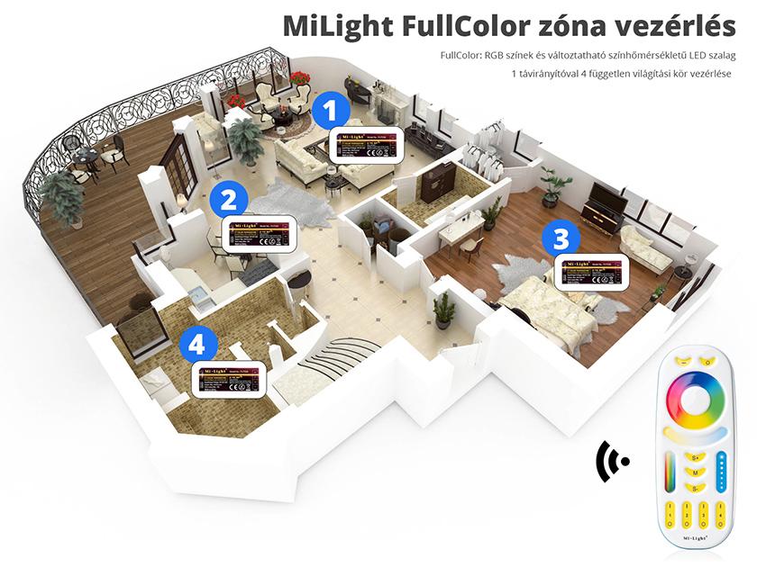 Több különálló RGB LED szalag szakasz egy távirányítós vezérlése.