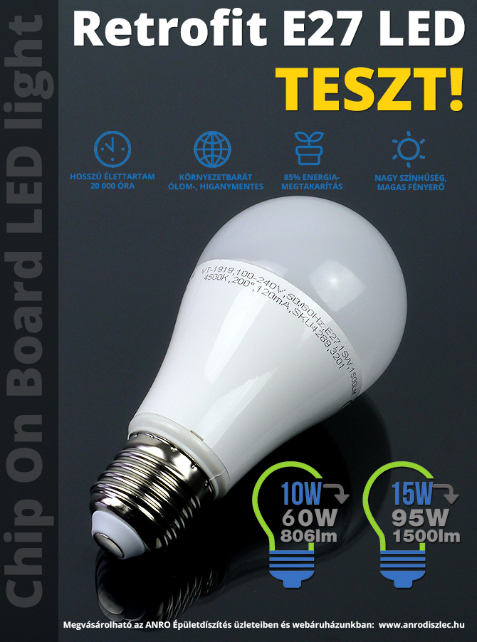 E27 LED lámpa teszt