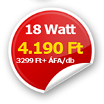 18 Wattos LED panel csak 4190 Ft!