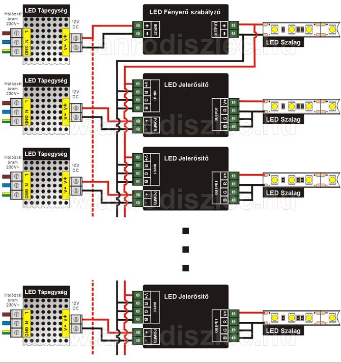 Tetszőleges mennyiségű LED szalag csatlakoztatása a LED fényerő szabályzóhoz, jelerősítő segítségével.