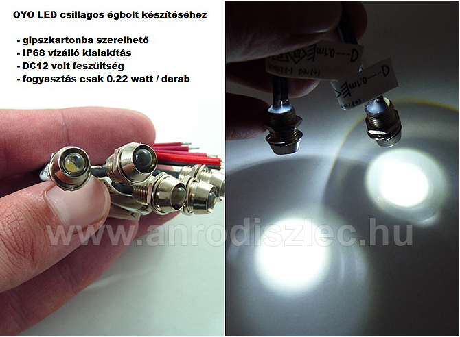 Kanlux Oyo LED fénypontok csillagplafon kialakításához