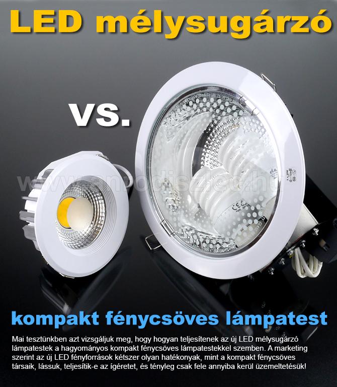 LED mélysugárzó teszt