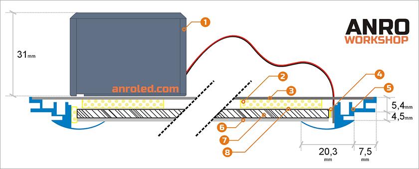 LED panel idom keresztmetszet