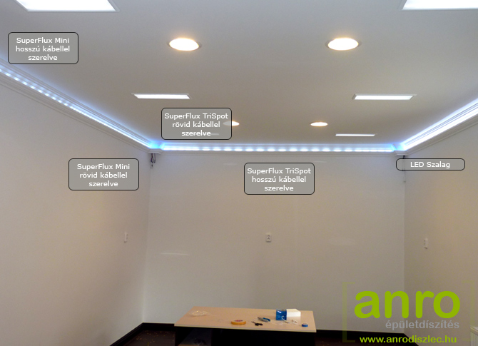 LED világítási megoldások fényének összehasonlítása.