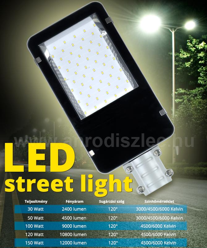 Utcai LED lámpák