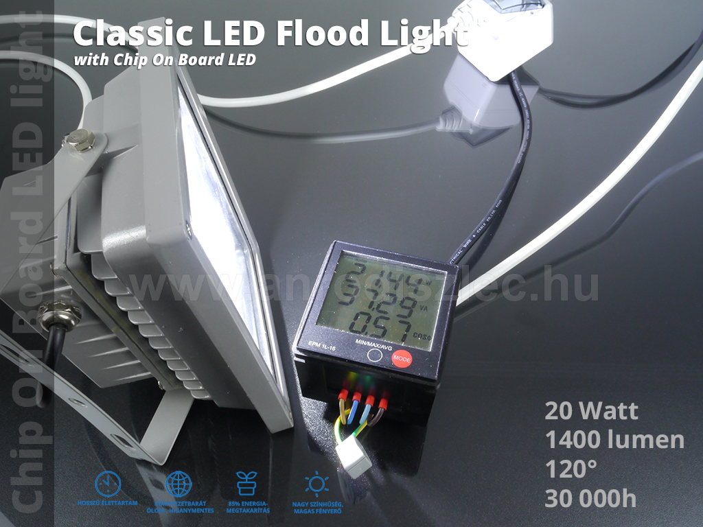 optonica led reflektor 20 watt 120 hideg feh r r 5. Black Bedroom Furniture Sets. Home Design Ideas