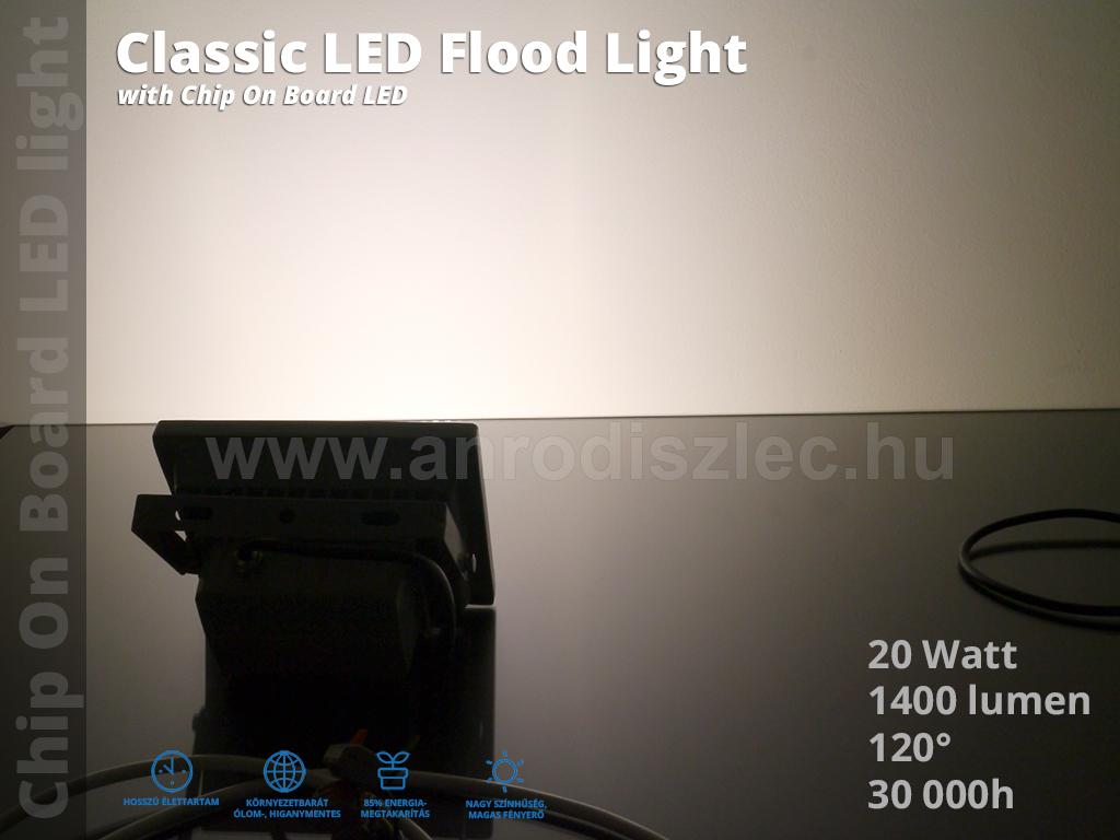 optonica led reflektor 20 watt 120 term szetes feh r. Black Bedroom Furniture Sets. Home Design Ideas