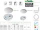 Kanlux DUNO mennyezeti LED lámpatest (15W) - természetes fehér