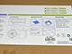 LED panel (1200 x 300mm) 29W - hideg fehér (120+lm/W) A++