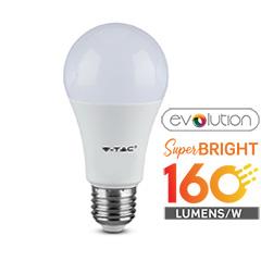 E27 LED lámpa (6.5W/200°) Körte A60 - evolution series, 160lm/Watt - hideg fehér