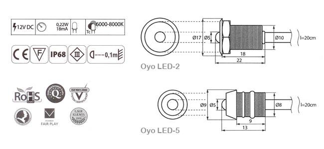 Csillagos égbolt LED világítás műszaki adatlap