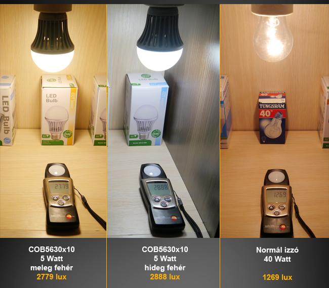 E27 5 Wattos LED lámpa gyors tesztelés