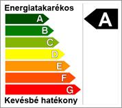 A energia osztály
