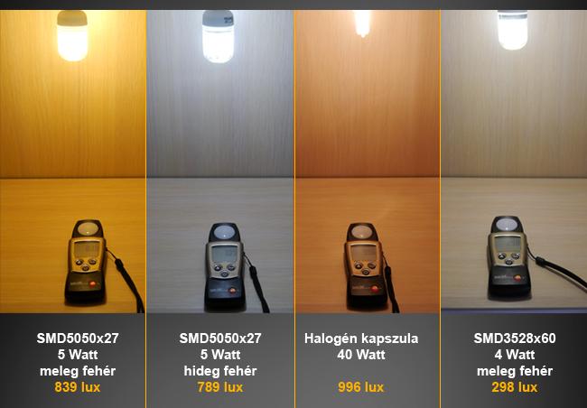 G9-es foglalatú 5 Wattos LED lámpa gyors tesztelés