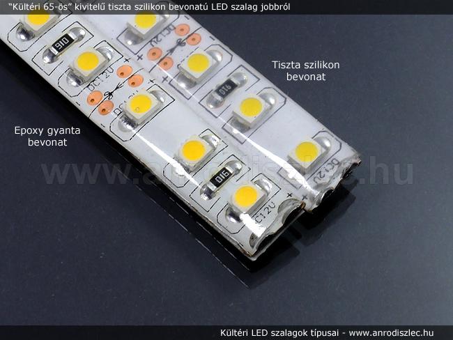 Kültéri LED szalagok, páraálló bevonattal