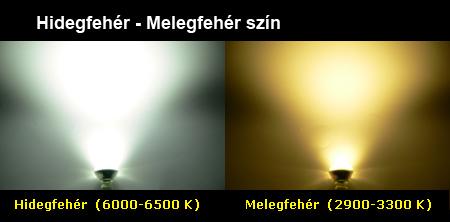 Fehér LED lámpa fényének színe