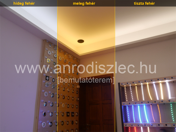 ANRO LED bemutatóterem (showroom) ACT LED szalag