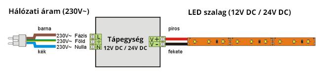 LED tápegységek bekötése