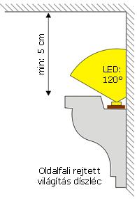 Oldalfali rejtett világításos díszléc és LED világítás sematikus (beépítési) rajza